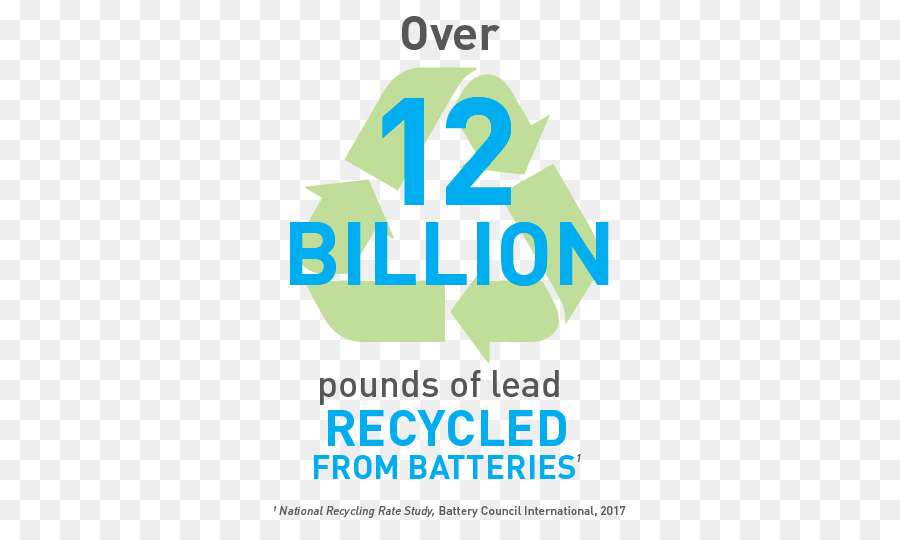 Battery Recycling Electric Battery Recycling Symbol Logo Others