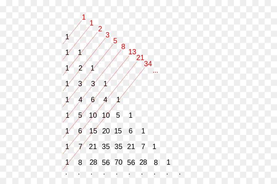 Triángulo de Pascal Liber Abaci de Fibonacci, el número de ...