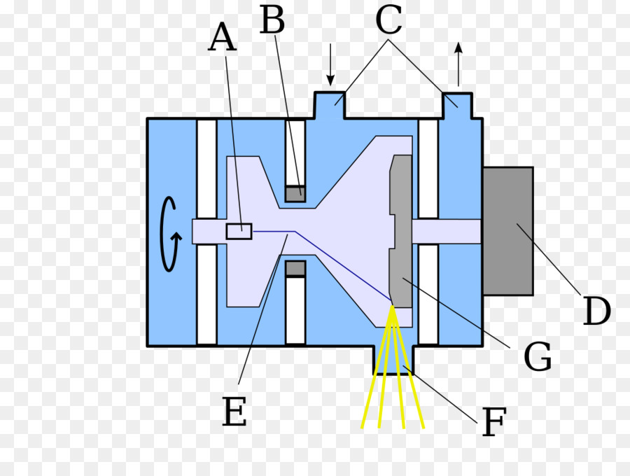 X Ray Tube Vacuum Tube Anode Cathode Diode Others Png Download