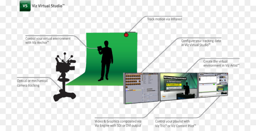 Virtual Studio Technology png download - 800*452 - Free