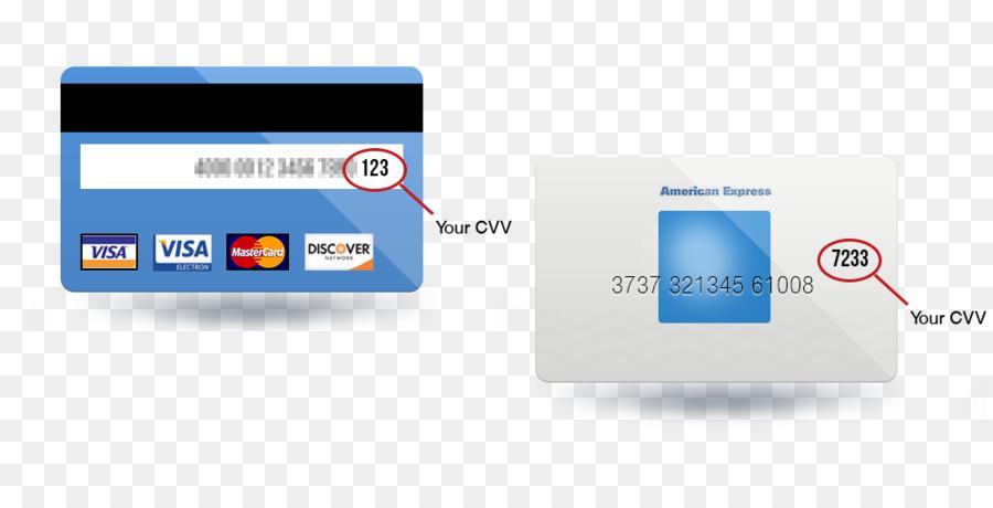 Sicherheitscode Kreditkarte Mastercard Kartennummer Ec Karte