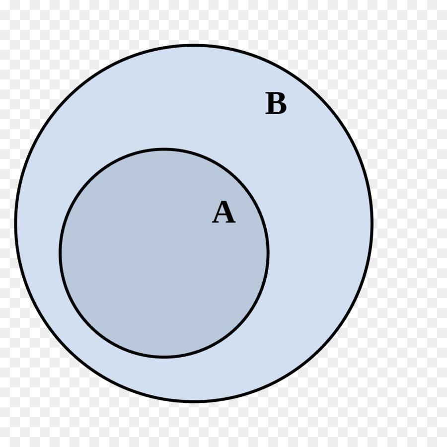 Venn diagram subset set theory disjoint sets circle png download venn diagram subset set theory disjoint sets circle ccuart Images