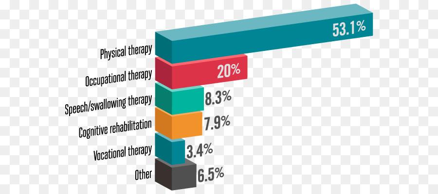 Альтернативные Медицинские услуги Медицина рассеянный склероз ...