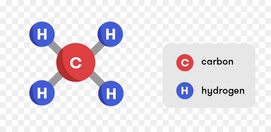 Molekul metana gas kimia rumus kimia warna diagram tingkat unduh molekul metana gas kimia rumus kimia warna diagram tingkat ccuart Images
