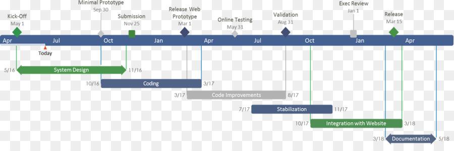 Gantt Chart Timeline Project Microsoft Excel Infographic Timeline