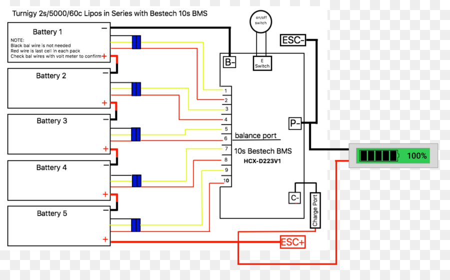 diagram, wiring diagram, electrical wires cable, text png