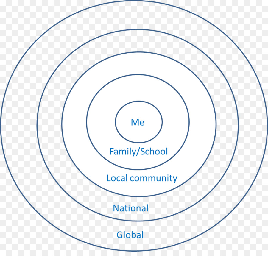 Brand circle point organization concentric circles png download brand circle point organization concentric circles ccuart Gallery