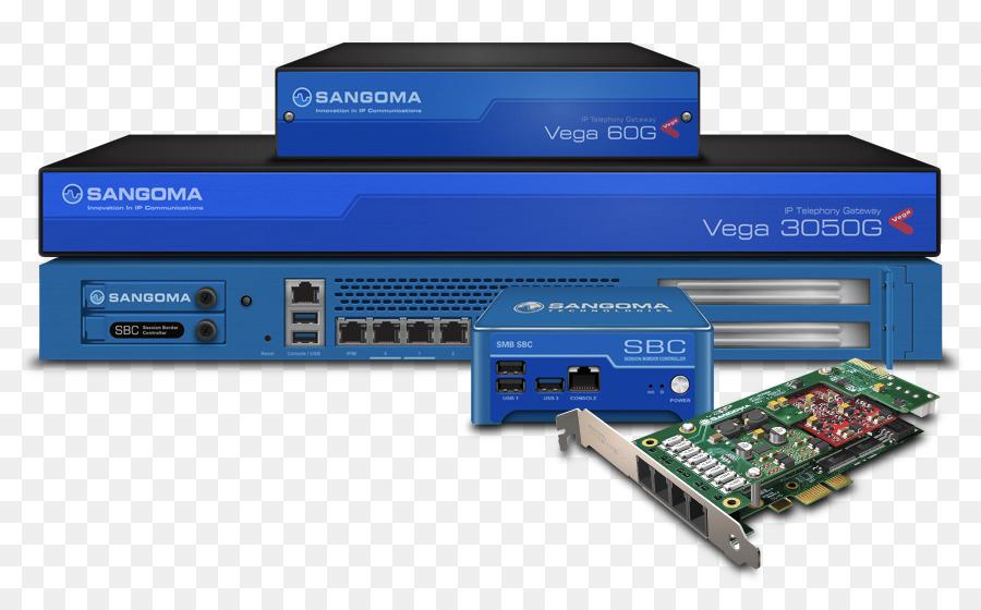Sangoma Technologies Corporation Technology png download - 898*556