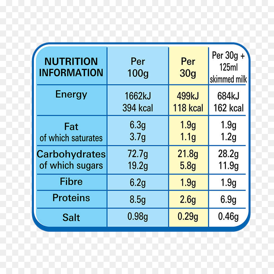 Nestle Fitness Whole Grain Cereal Nutrition Facts