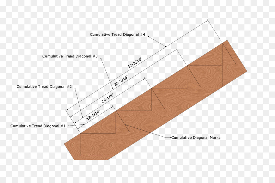 Advanced Stair Stringer Layout Methods Stair Riser Stairs Building Wood    Stairs
