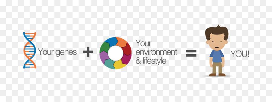 Gene Environment Interaction >> Gene Environment Interaction Epigenetics Natural Environment
