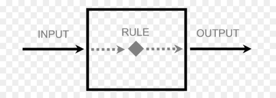 Cmos Stick Diagram Design Nand Gate Logo Input Output Png Download