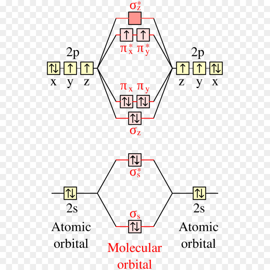 Wiring diagram Oxygen Unpaired electron - others