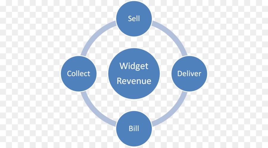 Social media marketing Management Communication - social media png