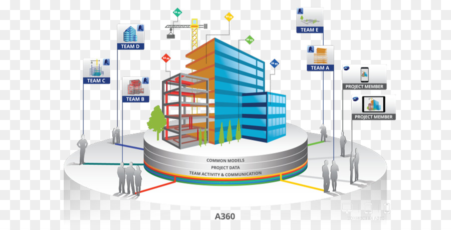 Autodesk Revit Building information modeling Collaboration Project ...