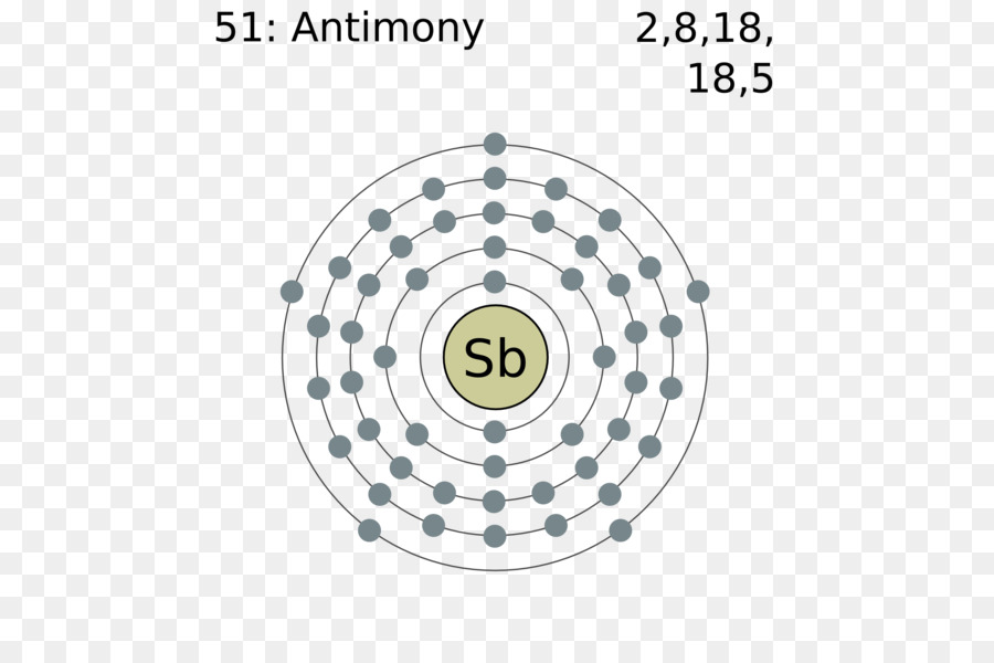 Bohr model silver diagram atom periodic table silver png download bohr model silver diagram atom periodic table silver ccuart Images
