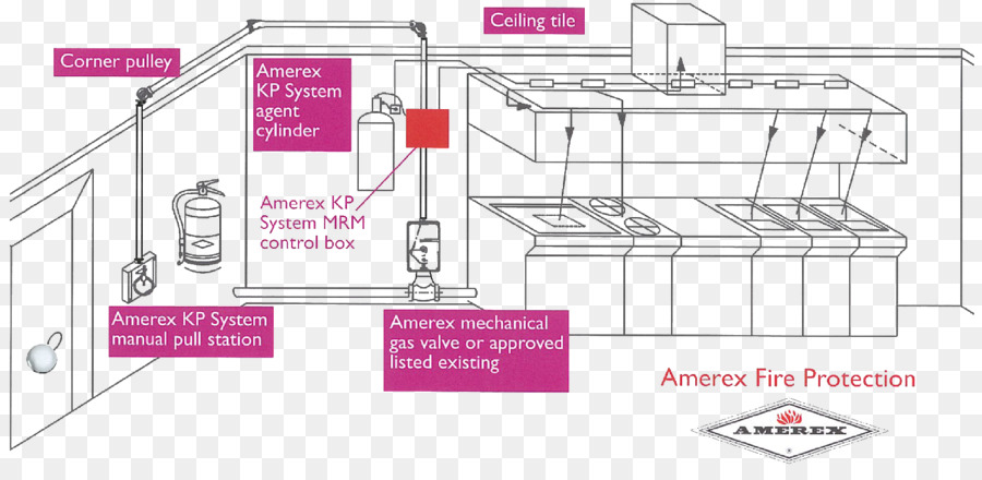 fire suppression system, fire protection, fire, line, diagram png