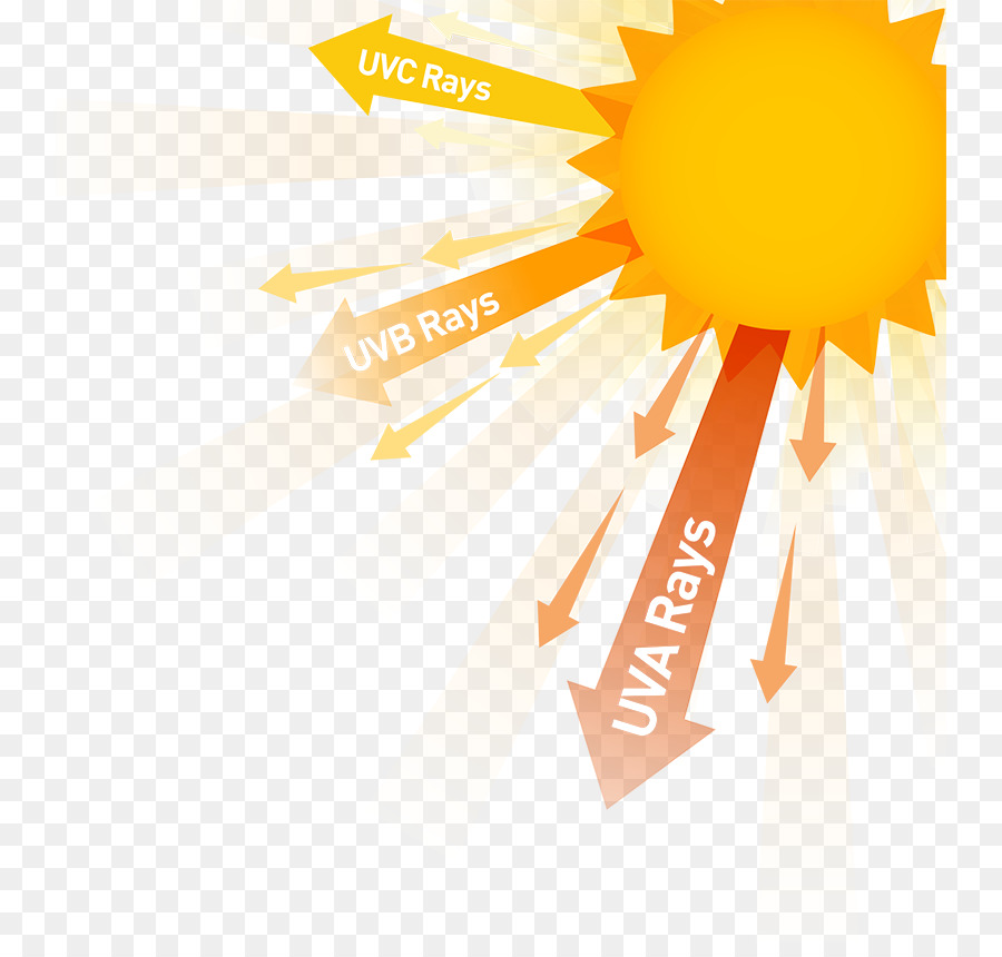 Efeitos à saúde da exposição à luz solar Radiação Ultravioleta - Câncer De  Pele 3118992c3d