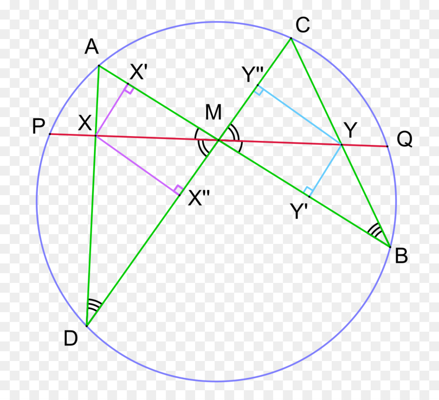 Butterfly Theorem Line Point Geometry Butterfly Png Download