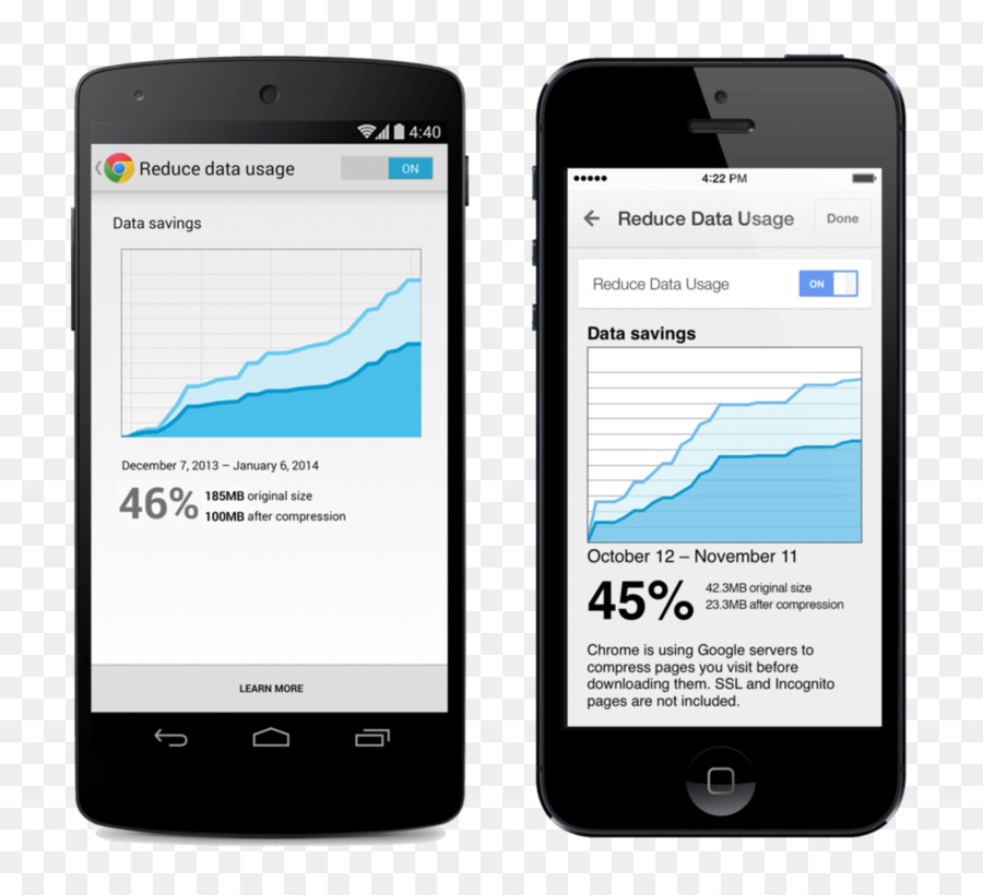 download google chrome for android phone free
