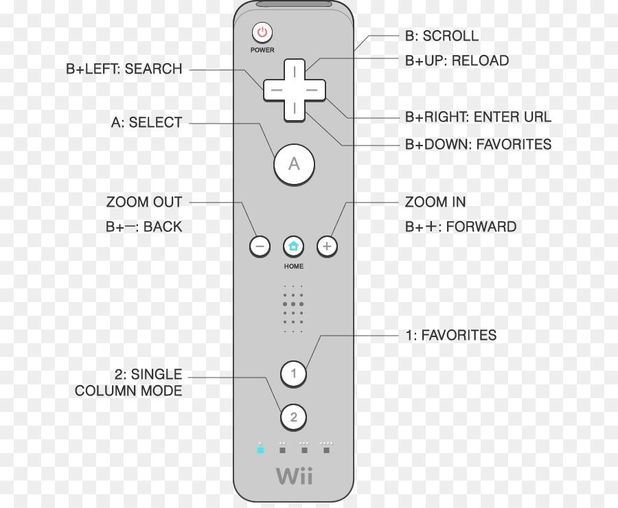 Wii Remote Wii U Gamepad Classic Controller Nintendo Png Download