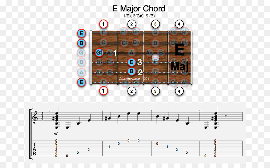 Guitar Chord Minor Chord E Minor Major Chord Chords Png Download