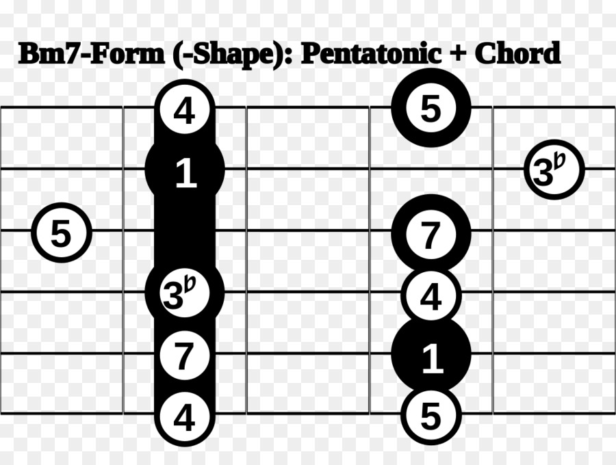Pentatonic scale Barre chord Guitar - Scale png download - 1024*768 ...