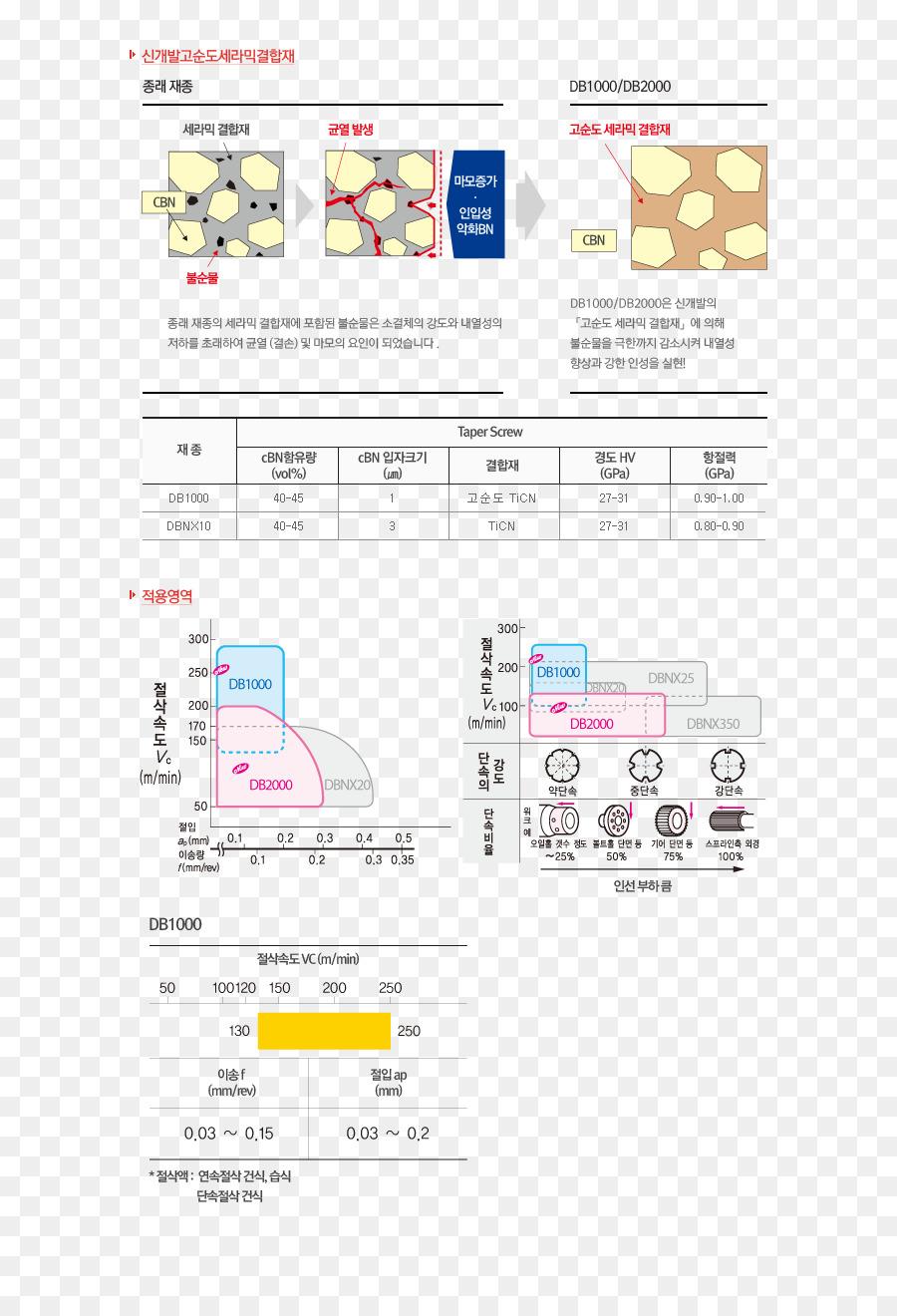 Documento De La Línea De - diseño Formatos De Archivo De Imagen ...