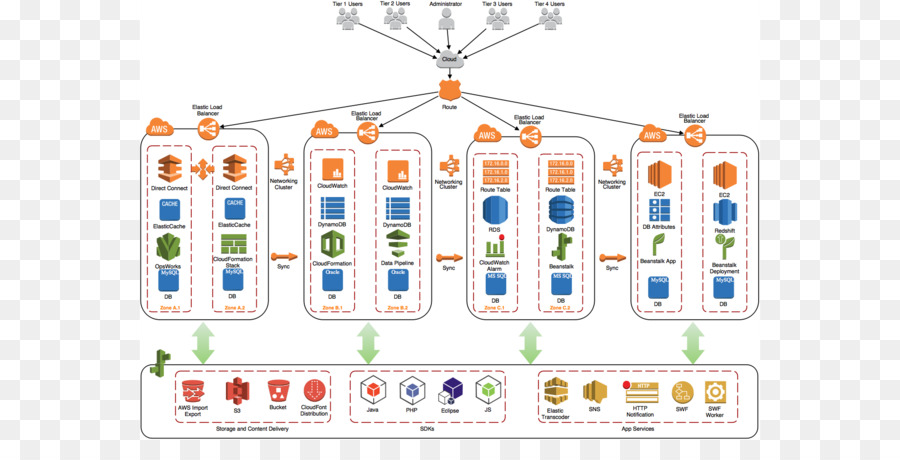 Computer Network Diagram Drawing Openoffice Draw Atlassian Visio