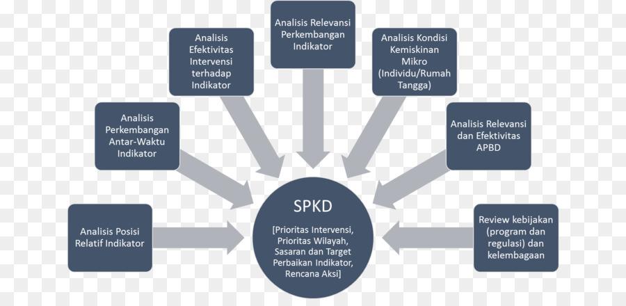 business process management marketing business plan business png
