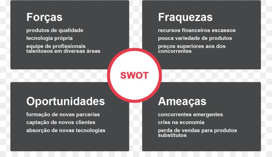 Swot analisis lima kekuatan porter analisis perusahaan konsultan swot analisis lima kekuatan porter analisis perusahaan konsultan manajemen ikan ccuart Image collections