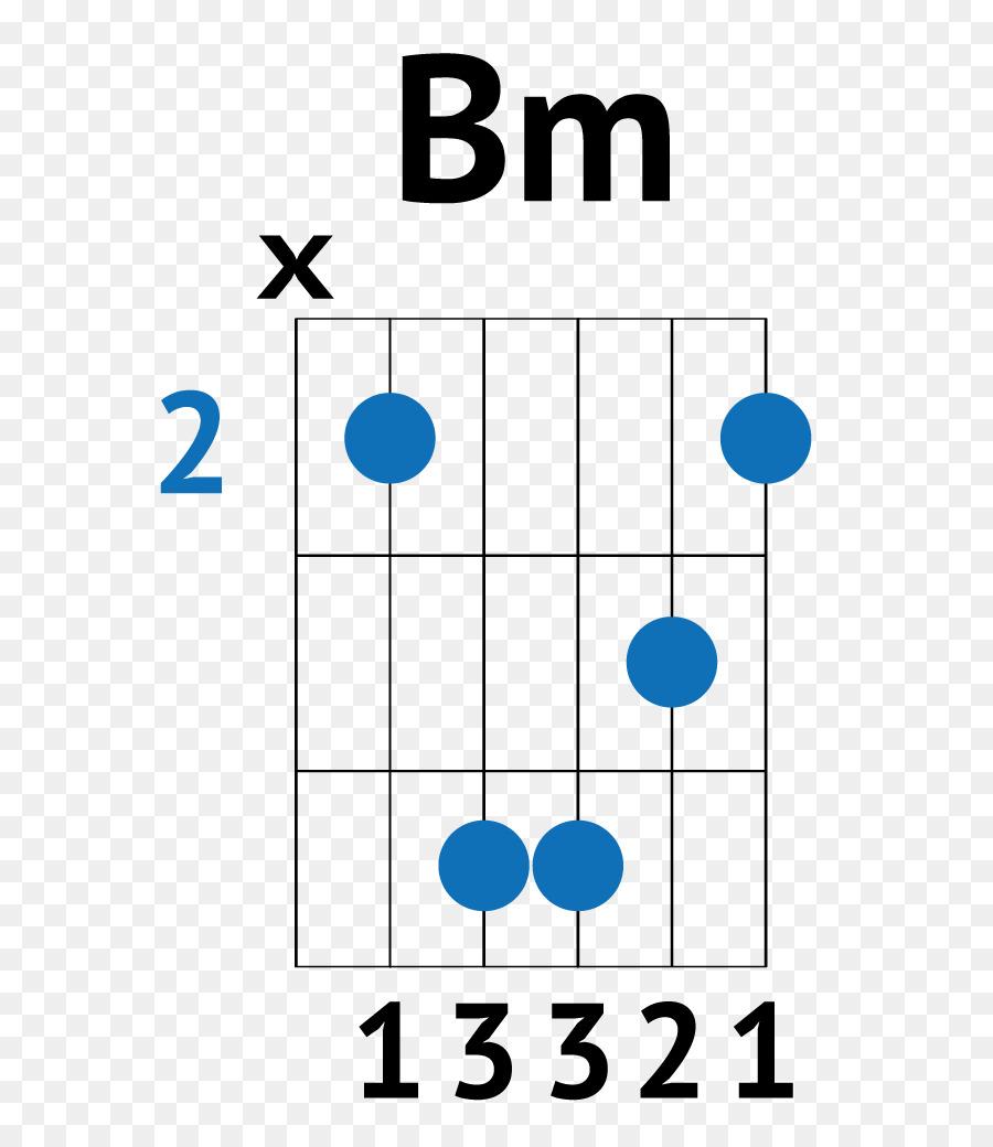 Ukulele Guitar Chord Strum Guitar Png Download 7301032 Free