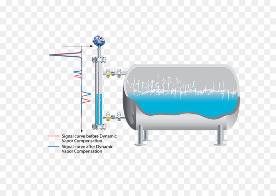 Level sensor Boiler Steam drum Pressure Measurement - Steam wave png ...