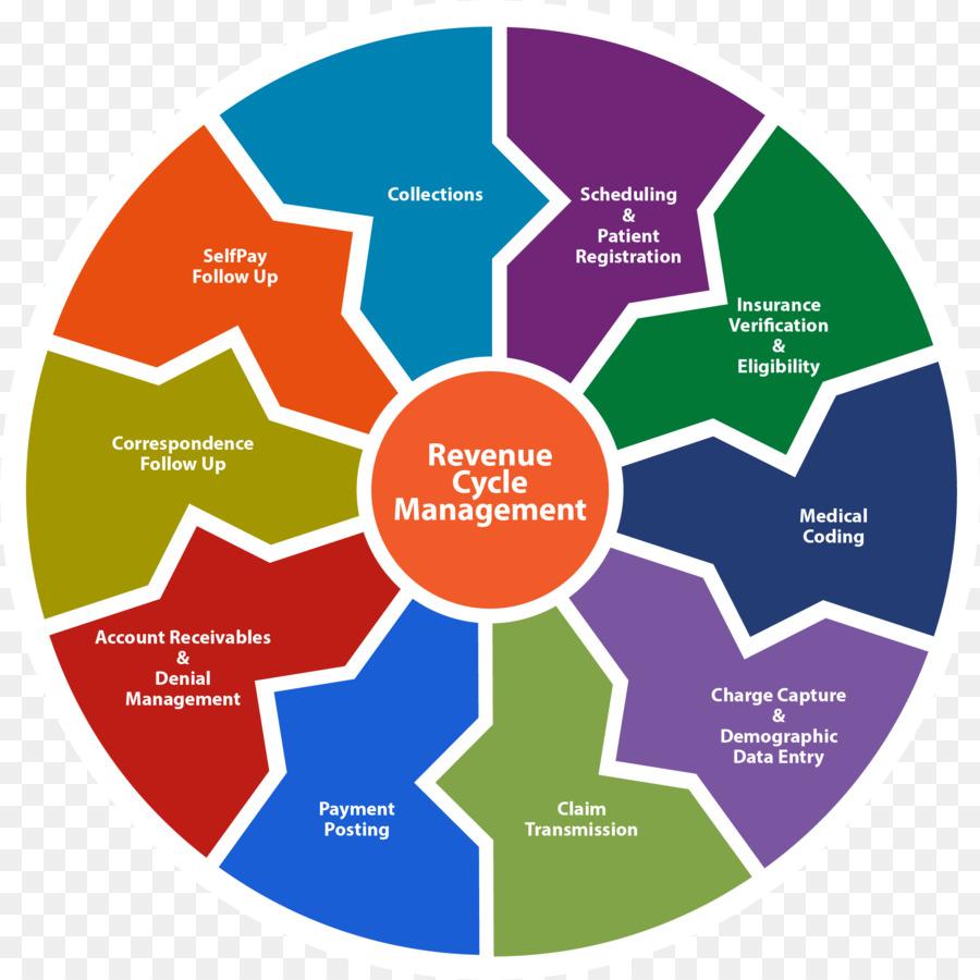 Color Chart Logo Circle Circle Png Download 20512051 Free