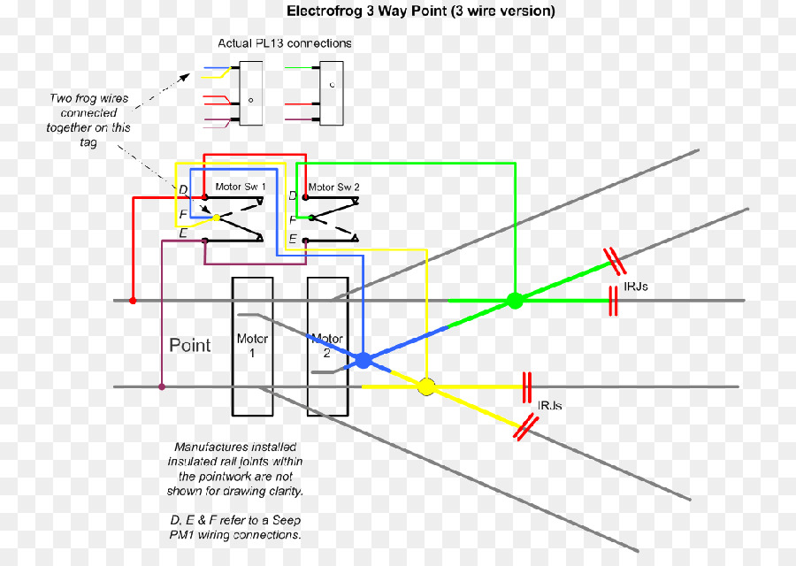 Outstanding Wiring Diagram Electrical Wires Cable Electrical Switches Seep Wiring Digital Resources Pelapslowmaporg