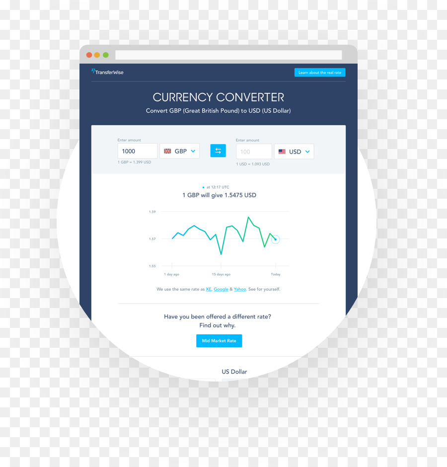 Exchange Rate Foreign Exchange Market Bank Xe Com Currency Foreign