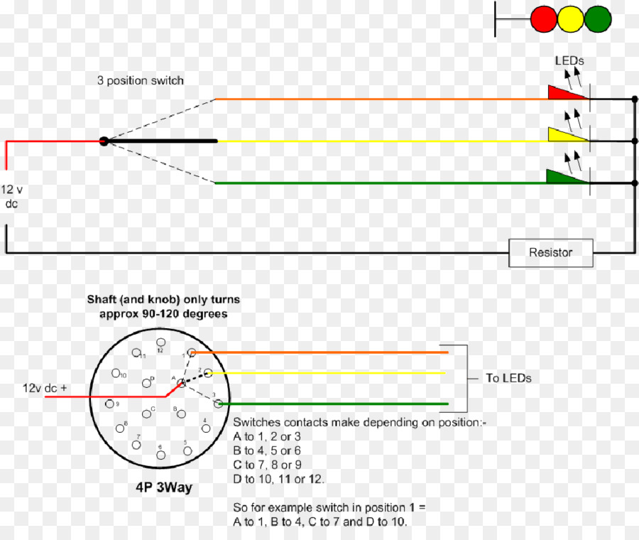 rotary switch wiring diagram electrical wires cable electrical rh kisspng com salzer rotary switch wiring diagram salzer rotary switch wiring diagram