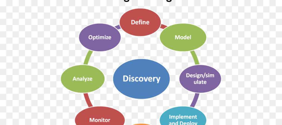 Business process organization business analyst business analysis business process organization business analyst business analysis management business analyst ccuart Choice Image