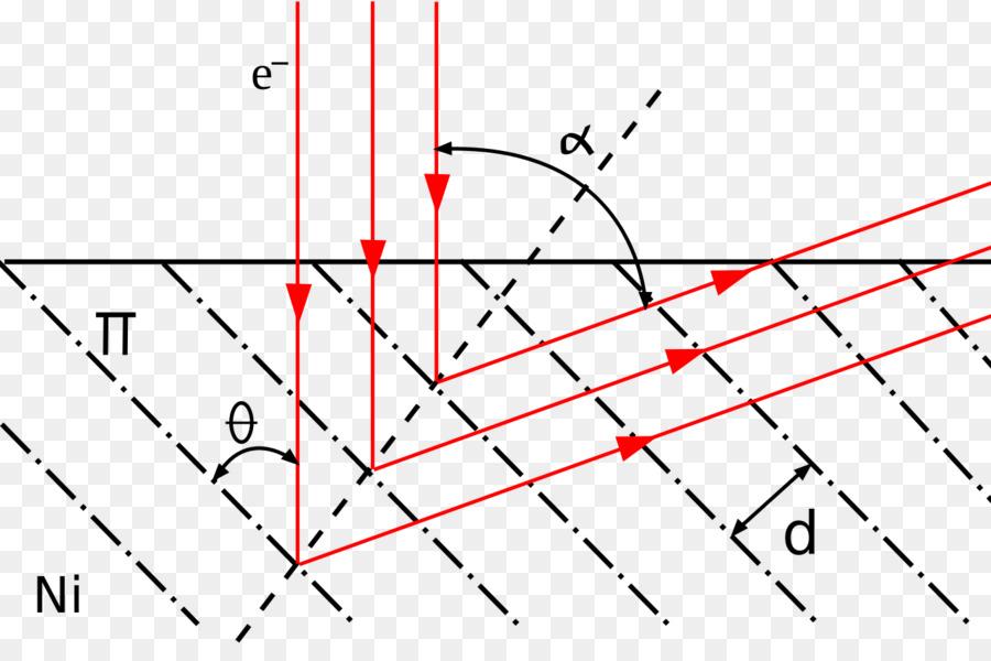 Difracción de electrones de la dualidad Onda–partícula experimento ...