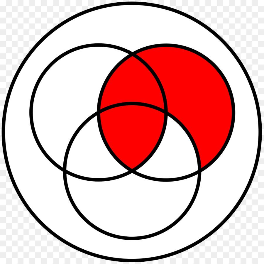 Venn diagram Exclusive or Drawing Logic - venn