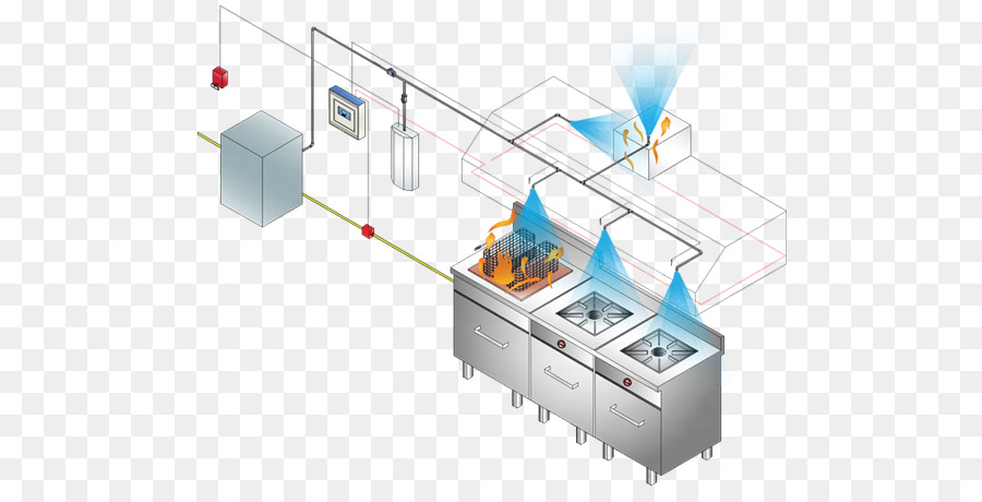 Fire suppression system Fire protection Automatic fire suppression ...