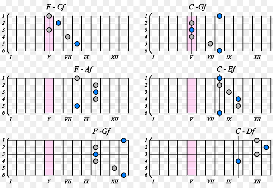 Chord Musical note C major Major scale - guitar chords png download ...