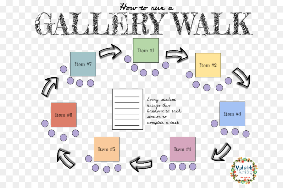 Gallery Walk Teacher Education Student Lesson Plan Teacher Png