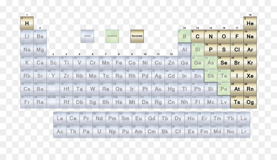 Nonmetal Periodic Table Metalloid Chemical Element Others Png