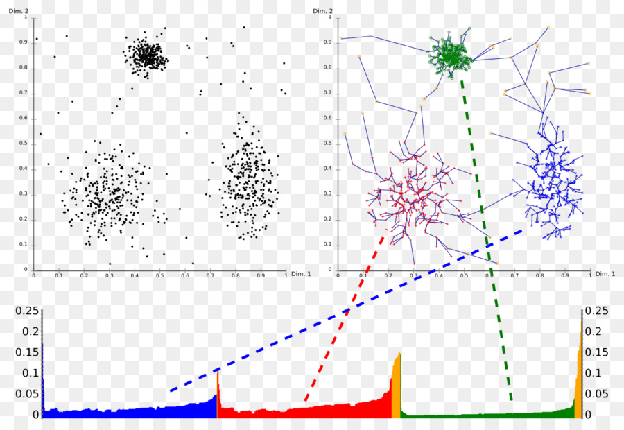 Cluster analysis diagram hierarchical clustering dbscan dendrogram cluster analysis diagram hierarchical clustering dbscan dendrogram tree ccuart Image collections