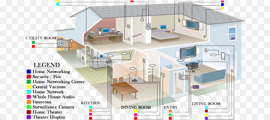 wiring diagram home wiring electrical wires cable schematic home rh kisspng com wiring diagram for home network wiring diagram home thermostat