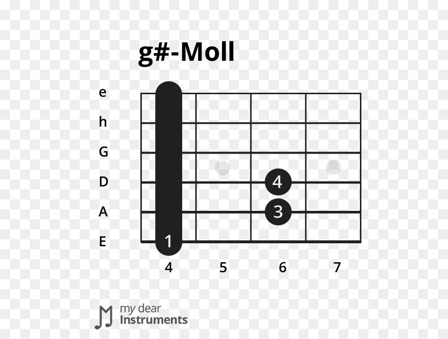 Major scale Guitar chord Barre chord - guitar chords png download ...