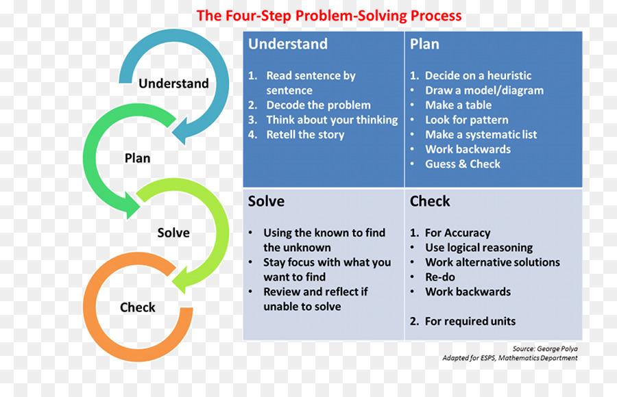 Problem Solving Worksheet Mathematical Problem Social Problem