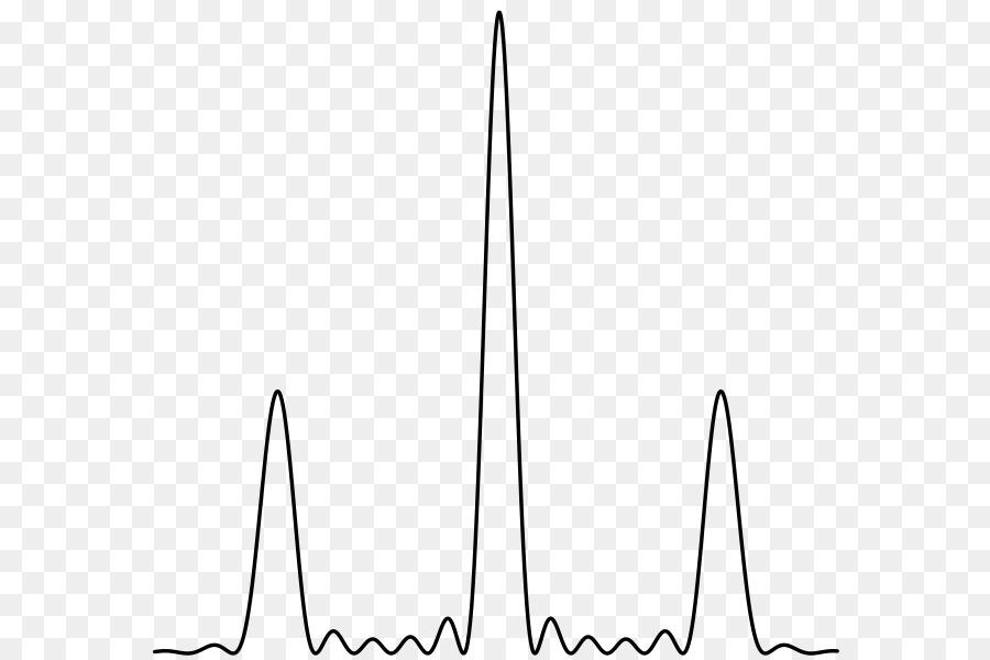 Interferencia de ondas de rejilla de Difracción de la Física - ola ...