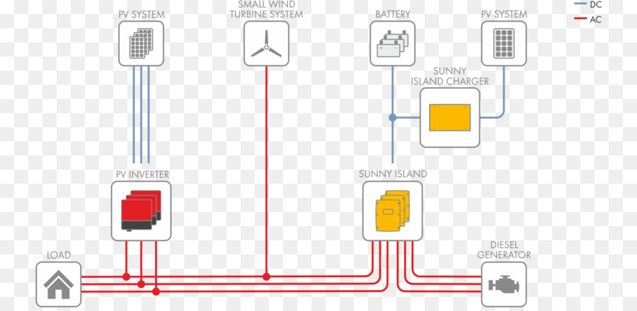 wiring diagram electrical wires cable home wiring standalone rh kisspng com ls3 standalone wiring harness diagram ls3 standalone wiring harness diagram